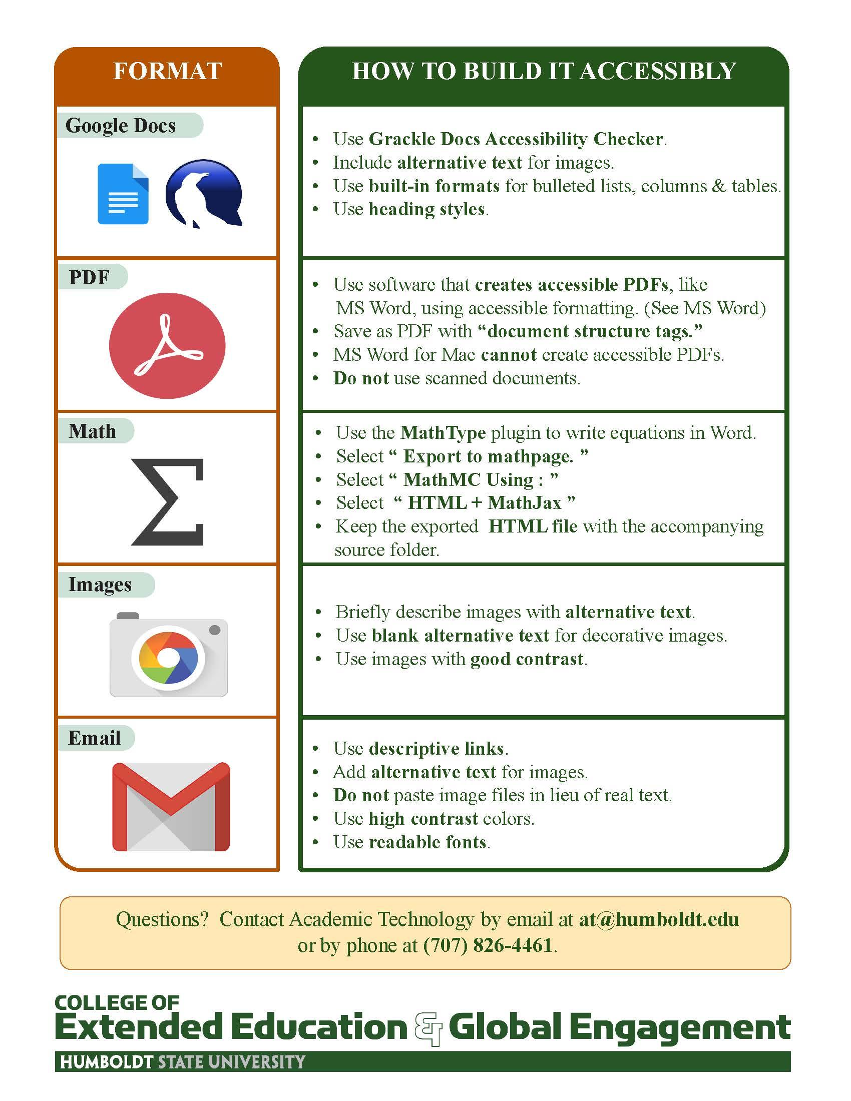 Accessibility Quick Guide Page 2